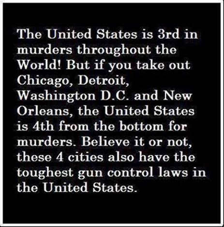 gun-violence-us-in-cities-with-gun-control