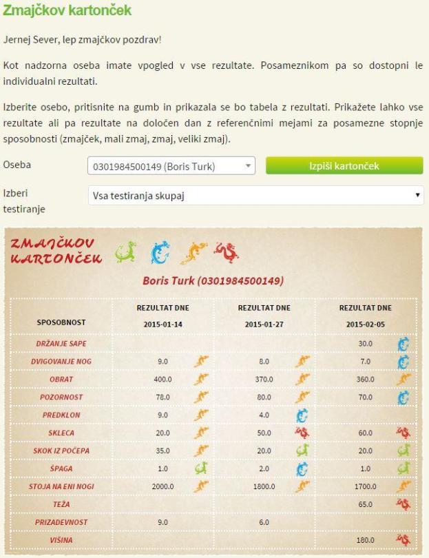 Izgled Zmajčkovega kartončka na spletni strani uporabnika