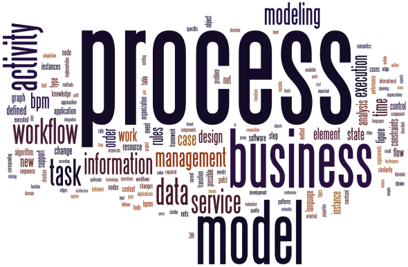 BPM 2010 Submissions Word Cloud