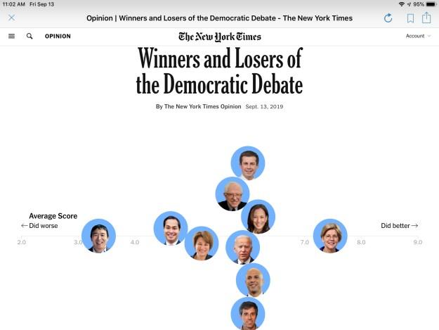 NYT debate graphic