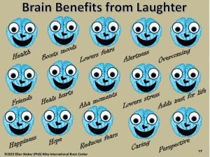 Brain on Laughter