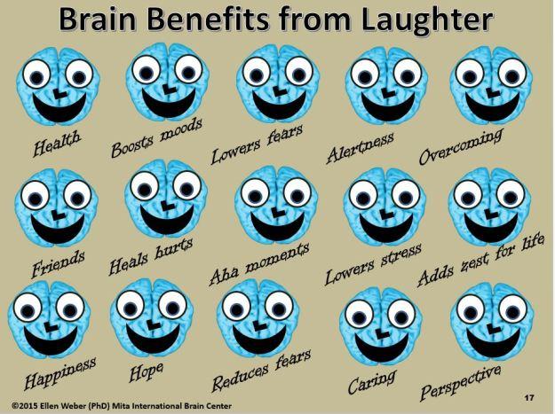 Laugh so that all laugh