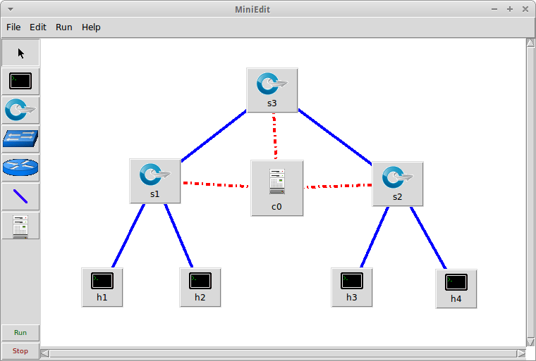 Simple tree with three switches and four hosts