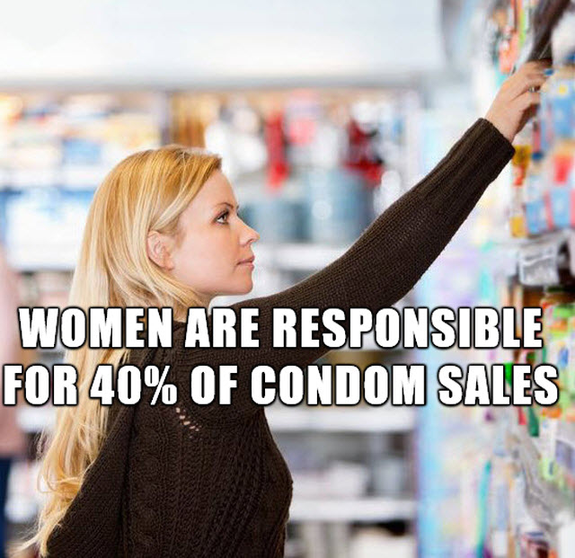 women and condoms
