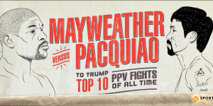 The Top 10 PPV Fights Of All Time (Infographic) — Preview Of The Mayweather-Pacquiao Fight