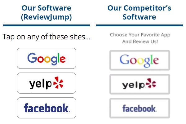 Copycat Competitor