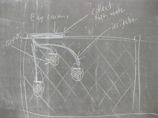 chalkboard plans