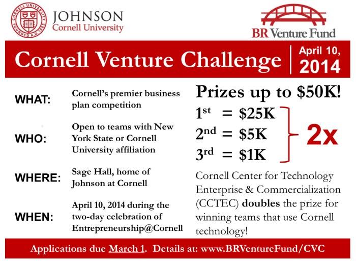 Cornell Venture Challenge