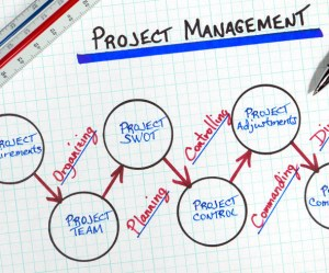 project-management-tips