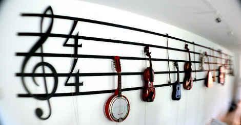 instrumentos_pentagrama
