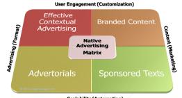 Influencia – Mort de la bannière sur mobile et longue vie au Native Advertising !