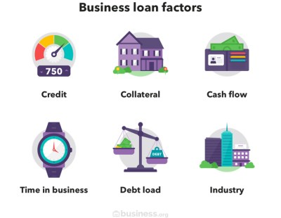 6 Most Important Business Loan Requirements | Business.org