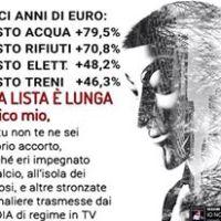 Dieci anni di euro