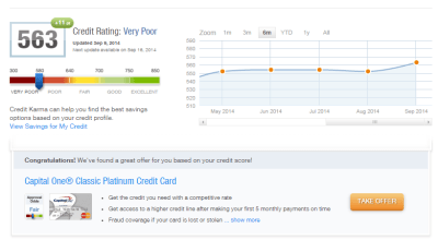 How to improve your credit score for free using secured credit cards