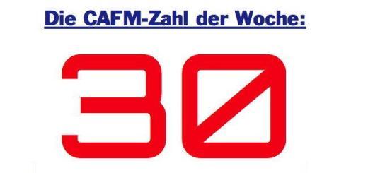 Die CAFM-Zahl der Woche ist 30, da Betreiber 30 Minuten Zeit haben für die Kontaktaufnahme zu Eingeschlossenen in Aufzugsanlagen