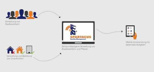 Auch mit Spartacus FM ist es jetzt möglich, Wohnungslose und Asylsuchende mittels CAFM-Software mit Wohnraum zu versorgen