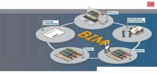 Planen, lernen, ausrollen: Die Deutsche Bahn verfolgt eine klar gegliederte BIM-Strategie.