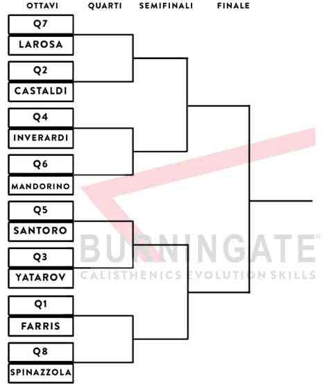 trofeo_burningate2015_schema_tabellone