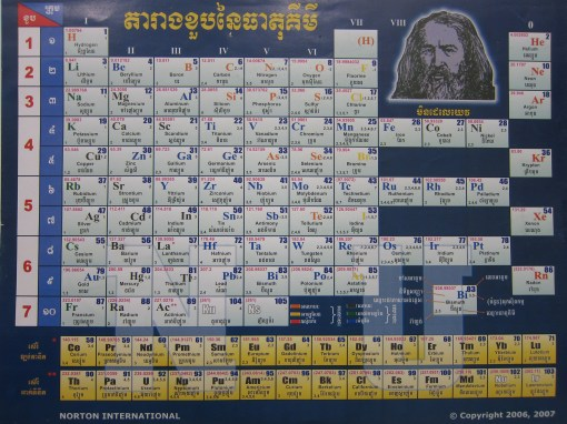 Chemical Periodic Table1