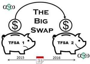 TFSA Swap