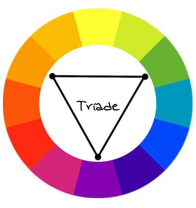 cores_circulo_cromatico_triade