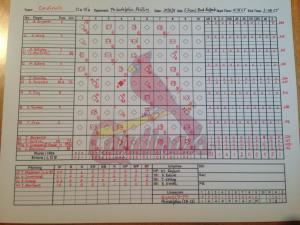 Scorecard824