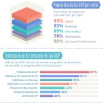 que-es-una-ogp-infografia-e1437510161595