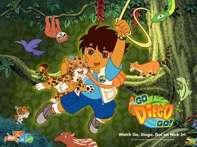Go Diego Go Jungle Wallpaper - Go Diego Go Free Wallpaper - Cartoon Watcher - free Go Diego Go ...