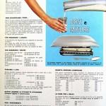 Scuola di Cucina Vintage: dosi e misure