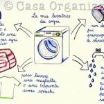 La lavatrice dei miei sogni… #mieleperlemamme