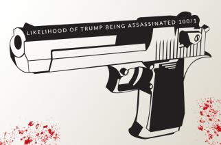 President Trump's Odds: War, Impeachment & Assassination