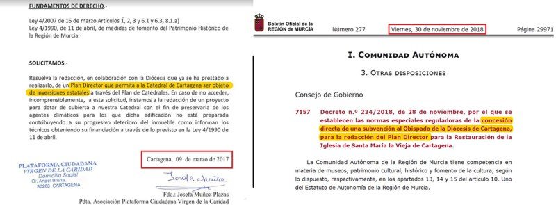 Plan Director aporte económico Catedral Cartagena