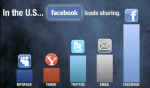 Change happens e i numeri impressionanti di Internet oggi