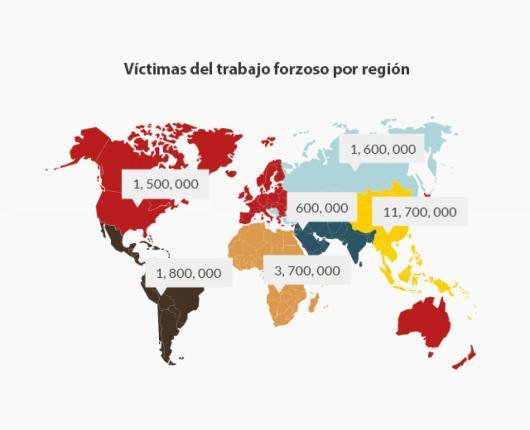 Esclavitud por regiones