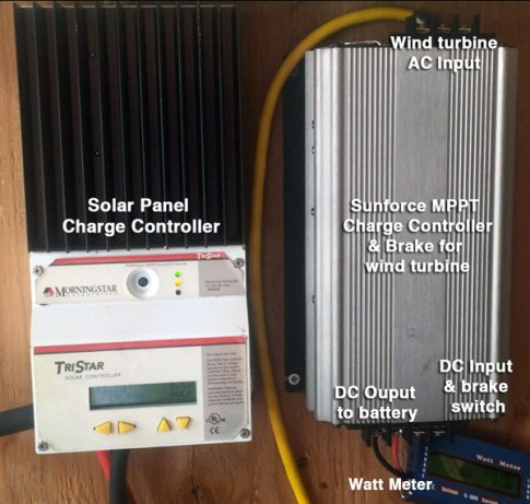 Solar-and-wind-equip-layout-July-2015