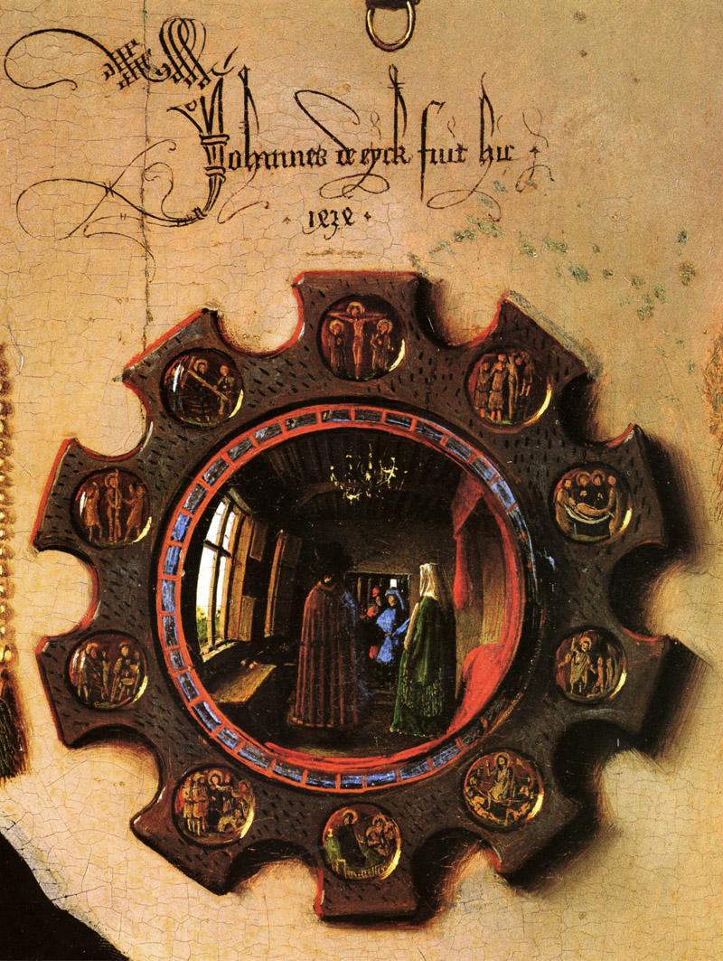 La simbologia dello specchio