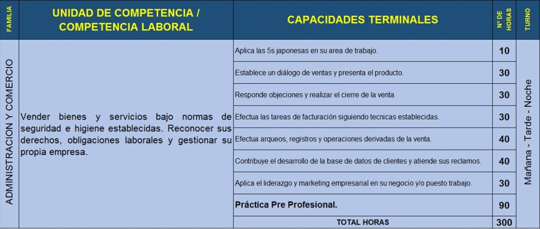 AC_CM03 - Estrategia de ventas
