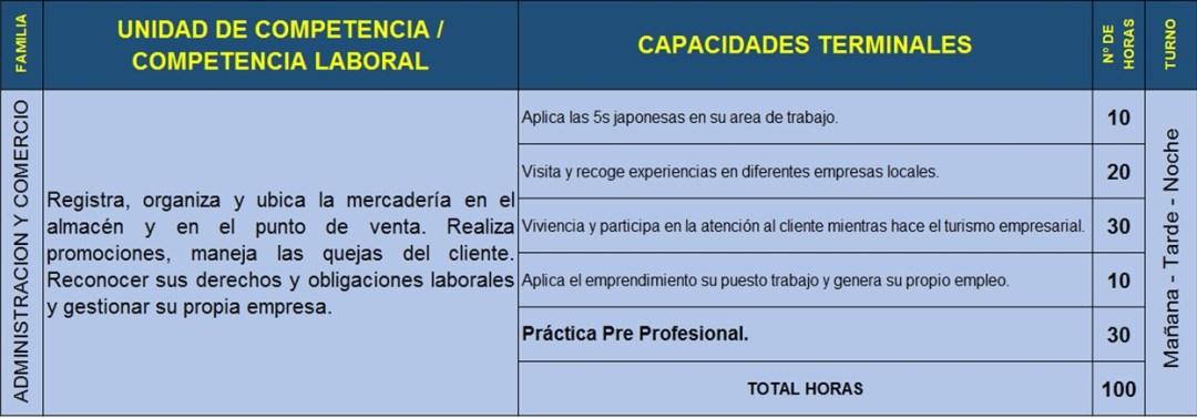 AC_CM04 - Atención al cliente