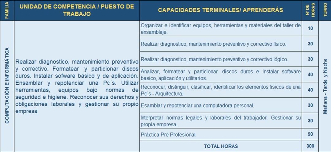 CICM08_Ensamblaje y mantenimiento de Pc