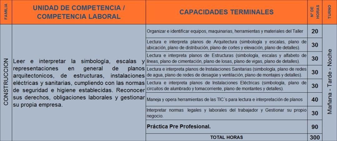 CO_CM01 - Lectura de planos_Autocad