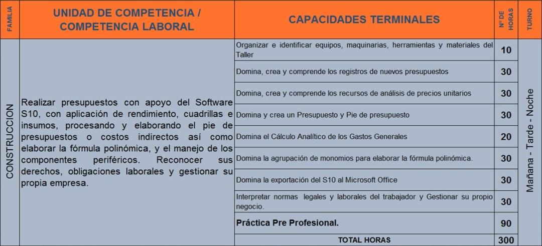 CO_CM02 - Costos y Presupuesto - S10