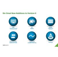 VMware Horizon 6 400