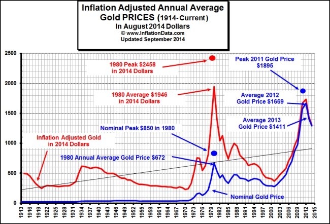 Gold_inflation_sm