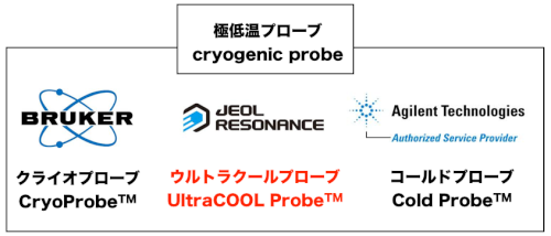 cryoprobe.png
