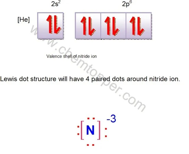 lewis dot structure of Nitride ion