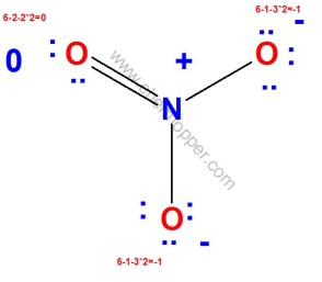 Nitrate ion Lewis dot structure