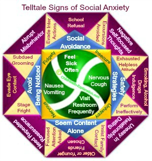 Causes of fidgeting in adults