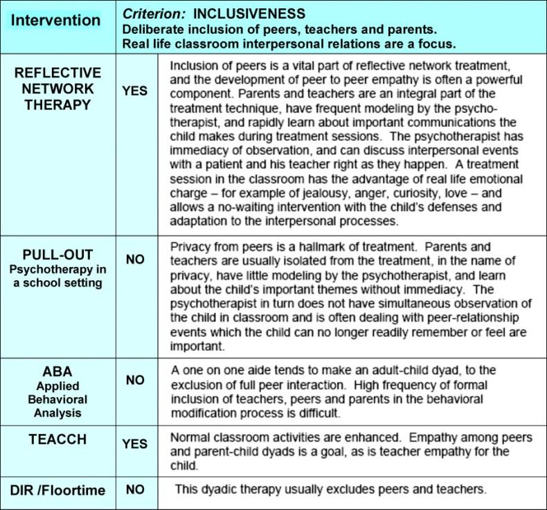 cphc_inclusiveness_table_webR