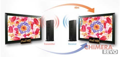 trasmettere il segnale da una TV all'altra