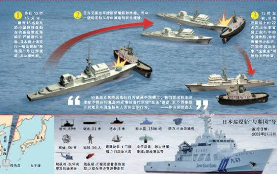 Diagram of the collision between a Chinese fishing boat and Japanese coast guard in Diaoyu waters.
